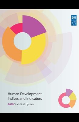 Human Development Indices and Indicators: 2018 Statistical Update