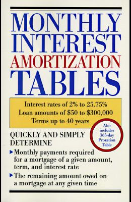 Monthly Interest Amortization Tables: Interest Rates of 2% to 25.75%, Loan Amounts of $50 to $300,000, Terms Up to 40 Years