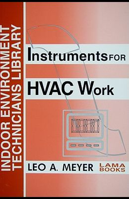 Instruments for HVAC Work